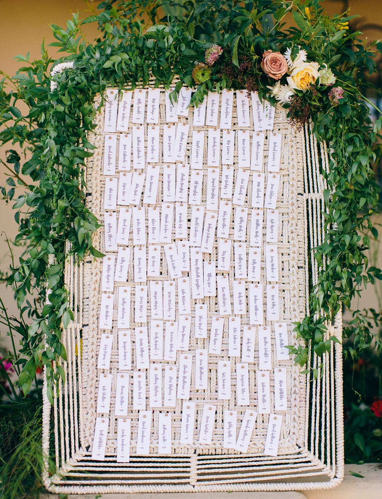 Dica Noiva Ansiosa   Tudo que você precisa saber sobre mini wedding